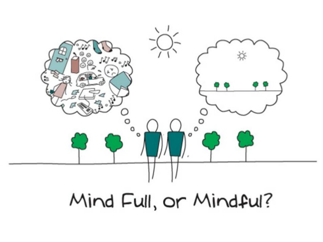 Mind Full or Mindfull Mindfulness for sport and squash